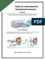 Componentes Principales de La Transmisión Manual