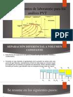 Procesos de Laboratorio Para Los Análisis PVT