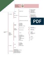 178319964-Cuadro-sinoptico-Clasificacion-de-la-empresa.pdf