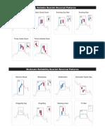 Candlesticks.pdf
