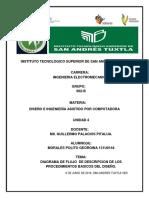 DIAGRAMA DE FLUJO UNIDAD 4 PITALUA.docx
