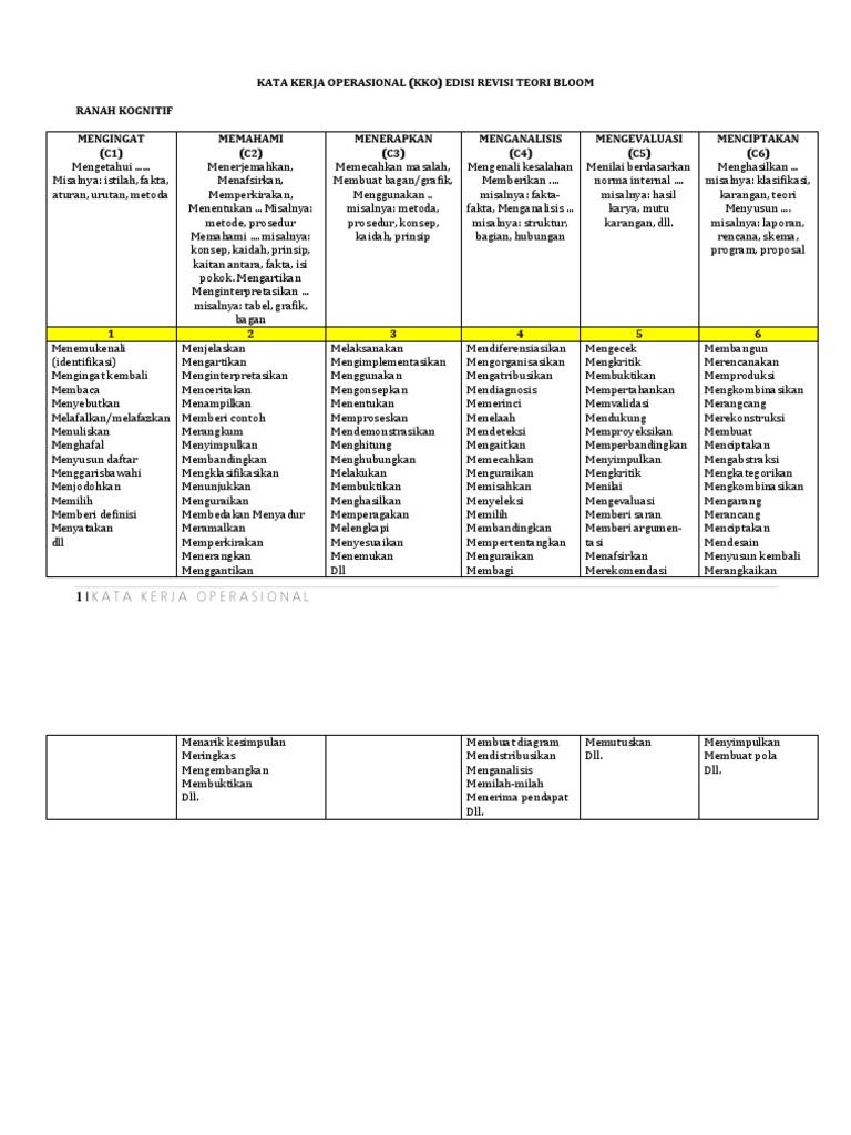 - 00-KATA-KERJA-OPERASIONAL-KKO-EDISI-REVISI-TEORI-BLOOM.pdf