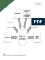 Ionización electrónica-Fragmentación.docx