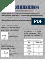 Infografía, Coef. de Sedimentación. Diana Eulogio García