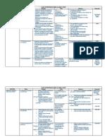 Objetivos-Plan Estratégico 2018 al 2022-PUCP-Cuadro Consolidado- 30-6-2018.docx