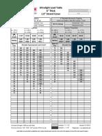 Ultralight Shape Load Table.pdf