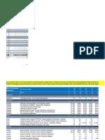 Grade and Credit Conversion Sheet