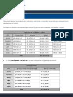 modulo_5_periodo_estoque_empresa_camila.pdf