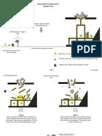 Level Design Document - Angry Birds