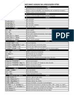 Lista Das Tags Mais Usadas Na Linguagem HTML