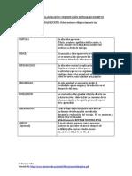 Guía Para La Elaboración y Presentación de Trabajos Escritos