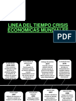Linea Del Tiempo Crisis Economicas Mundiales