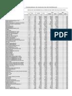 Cronograma Adquisiciones - Puesto de Salud Cono Norte