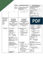 Tabla (Multicolinealidad%2c Heteroscedasticidad%2c Autocorrelción)