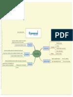 Mapas Mentais AFO.pdf