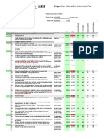 9.2 Appendix F - Diagnostics Action Plan July 2013 (1).xls