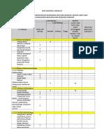 Hospital Safety Index