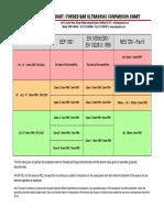 forged_bar_comparison_chart.pdf
