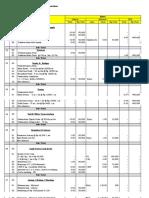 Contoh Anggaran LC Tahun 2012