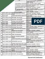 Liste des réunions du Grand Débat organisées en Sarthe (au 13/02)