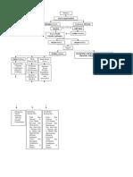 teori konsep bab 2 11.docx