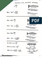 Civil Engineering Formulae by Khanna 21