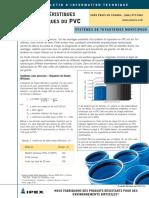caractéristique hydraulique du pvc