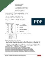 Salinan 01 SOAL PAI-2 - Copy