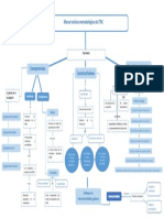 Actividad 2. Mapa Conceptual Marco Teórico Del Telebachillerato Comunitario.