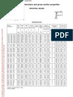 Steel Sections Properties