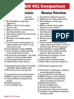 House Final SB451 Comparison
