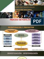 UNIDAD 4 - PROCESO METODOLÓGICO DE LA INVETIGACIÓN
