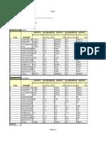 Comparación de Tasas de Interés Promedio Ponderada en Moneda Nacional y Extranjera Guatemala 2019