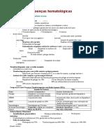 Resumo - Jonatas - Ortopedia Geral - Volume I.odt