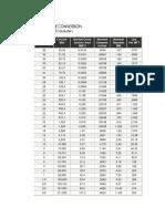 wire-gauge-conversions.pdf