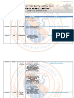 scholarship listing 2018 19
