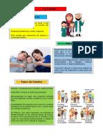 Infografia La Familia TC