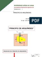 SESIÓN DE APRENDIZAJE 7.pptx