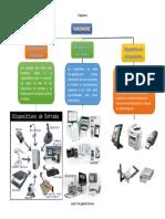Diagrama de Hardware