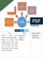 ADL RPD.pptx
