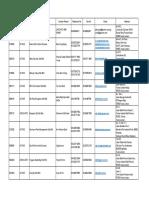 Pest Control Directory - Kuala Lumpur