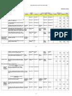 MIS DPCR IPCR July to December 2018 _Summary List