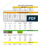 Electrical Vehicle Calculations