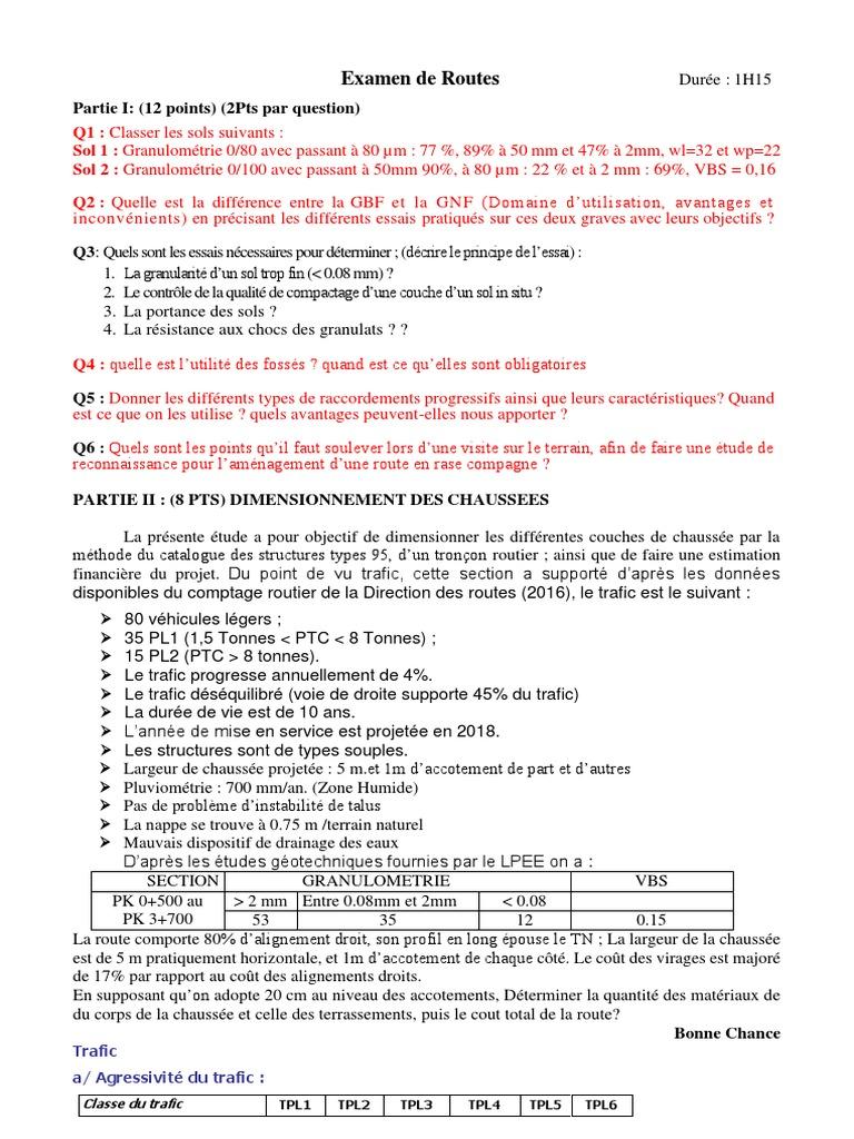 Sol Argileux Avantages Inconvénients exam routes gc 2019 | roche | pétrologie