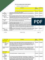 20 revisionsFSTM.pdf