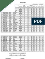 DATOS PRACTICA FINAL.pdf