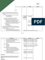 12-BicolUniversity2013_Annexes.docx