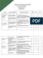 Planificare Consiliere Si Dezv. Clasa a via 20182019