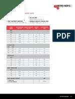 Balance Worksheets - Beer Line Restriction
