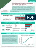 informe_corrupcion_2016.pdf